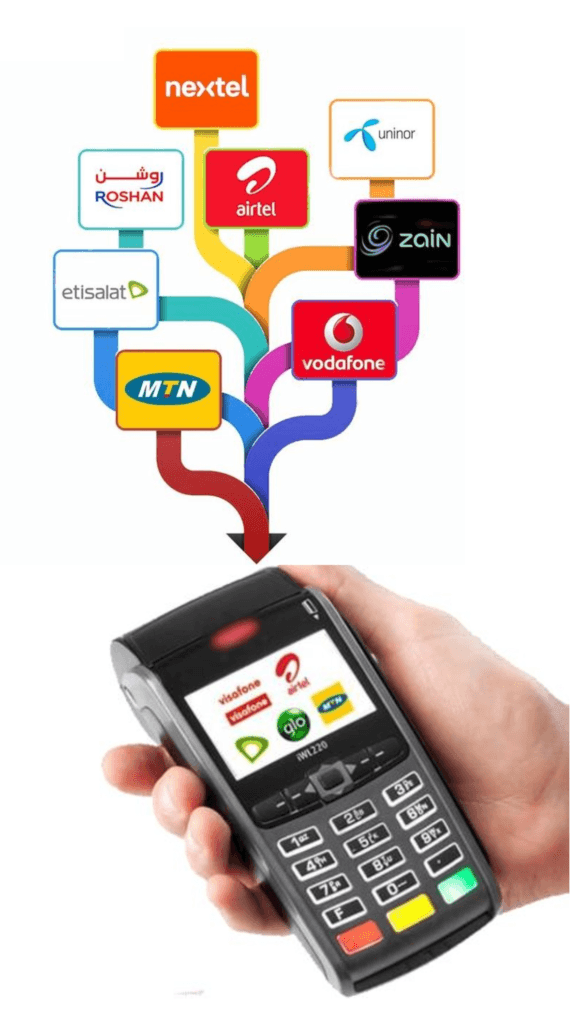 What is Mobile Recharge Software & How does it work? - CCF